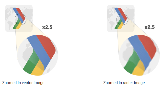 Zoomed in vector & Raster Image from Google